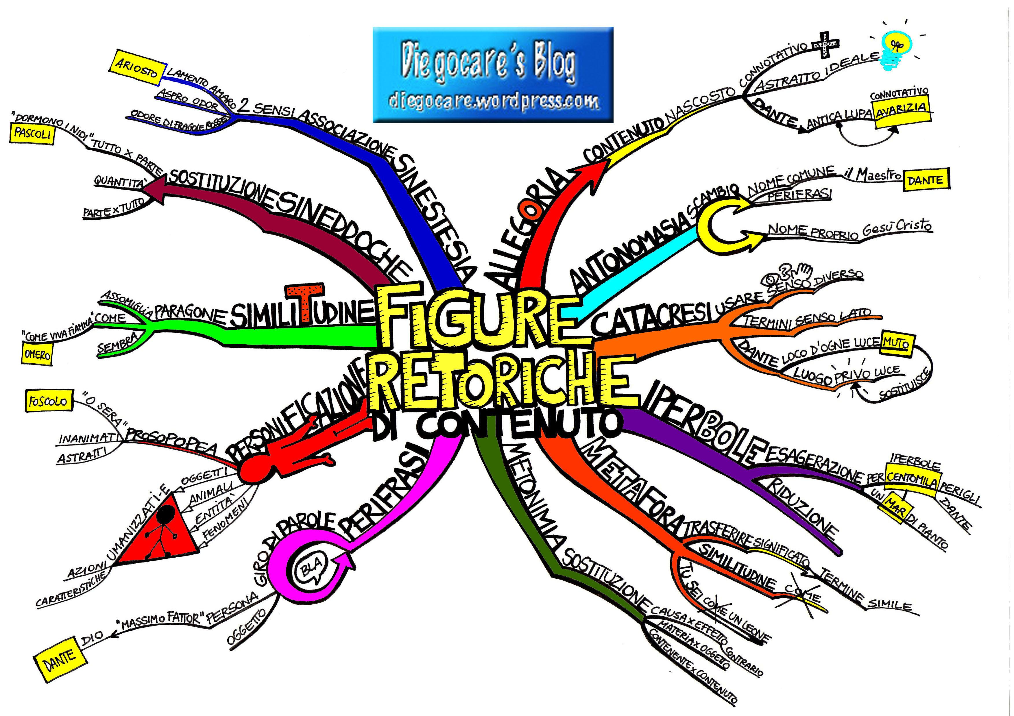 figure-retoriche-contenuto-colore_etichetta
