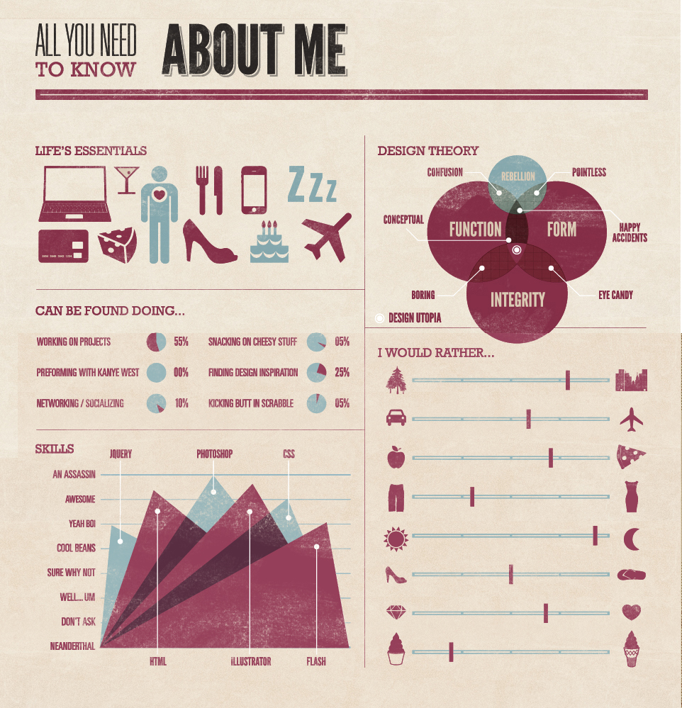 Infographic about me